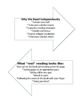 Independent Reading Student Documents