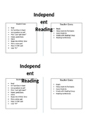 Independent Reading T-Chart