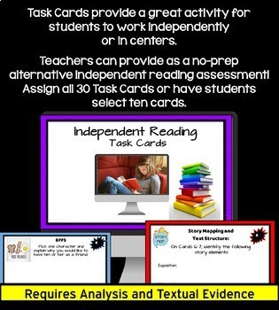 Independent Reading Task Cards: Reader's Response Activities for ANY Novel