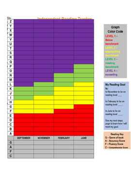 Independent Reading Tracker