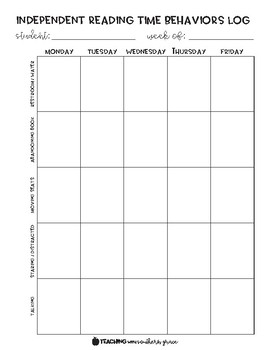 Independent Reading Unexpected Behaviors Log