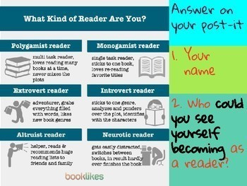 Independent Reading Unit - The Slides