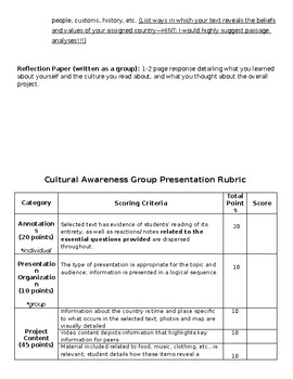 Independent Reading and Literature Circle Project on Cultural Awareness