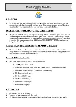 Independent Reading chart