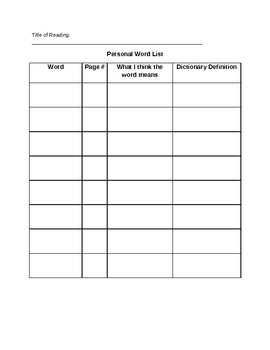 Independent Reading/SSR Resources: All-in-One DEAL!