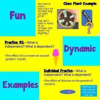 Independent Variable, Dependent Variable and the Control: the Scientific Method