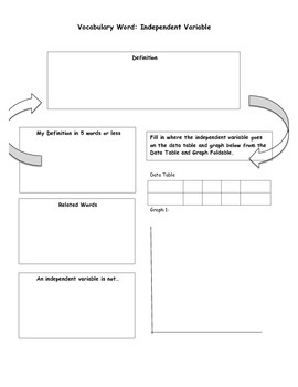 Independent Variable Graphic Organizer