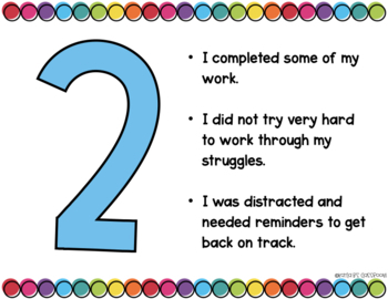 Independent Work Rubric: Focusing on Growth Mindset