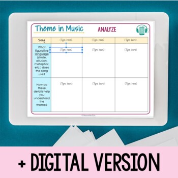 Theme in Songs Portfolio - Emergency Plan