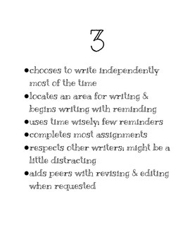 Independent Writing Rubric W 4.10