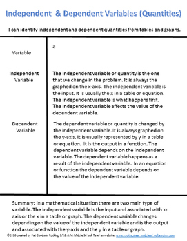 Independent and Dependent Quantities of Variables