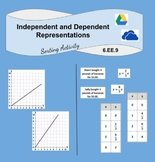 Independent and Dependent Representations Digital Sorting Activity (6.EE.C.9)
