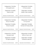Independent and Dependent Variable Task Cards: Differentia