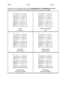 Independent and Dependent Variable Worksheet by Math and Movement