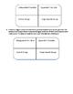 Independent and Dependent Variables Worksheet