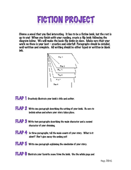 Independent book projects