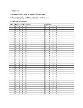 Speech Therapy-Special Education-Independent tasks data sheet