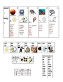 Index Card Vowel Chart