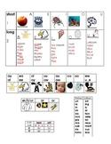 Index Card Vowel Chart