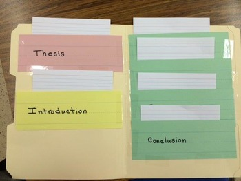 Index Cards for Writing the Essay