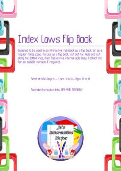 Index Laws Flip Book