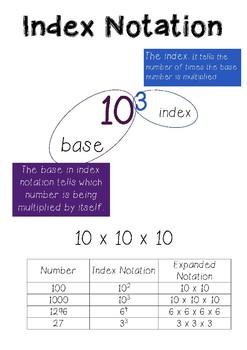 Index Notation