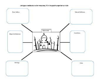 India Graphic Organizer with KEY
