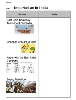 India Imperialism Powerpoint/Keynote With Notes
