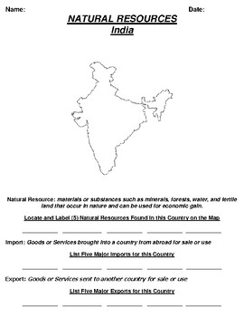 India Natural Resource Worksheet and Word search