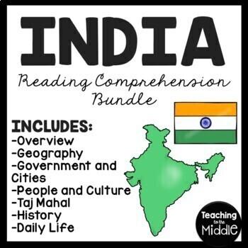 India Reading Comprehension Worksheet Bundle