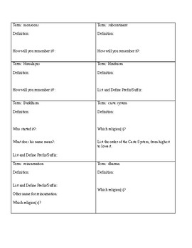 India Vocabulary Notes and Boxes