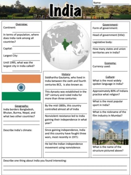 India Worksheet