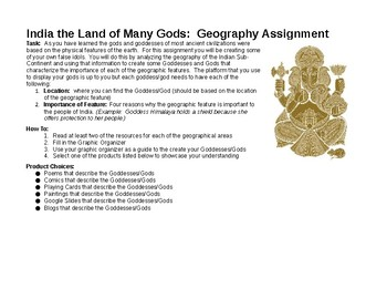 India the Land of Many Gods:  Geography Assignment