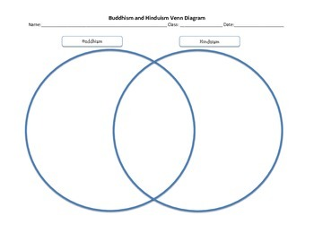 indian buddhism and hinduism venn diagram indian buddhism and hinduism venn diagram