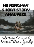 Indian Camp by Ernest Hemingway Quote Notes and Character