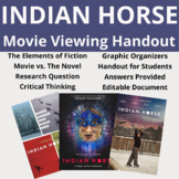 Indian Horse Movie Viewing Handout and Answer Key