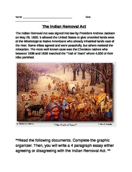 Native Americans: Indian Removal / Trail of Tears Docs, Organizer, and essay