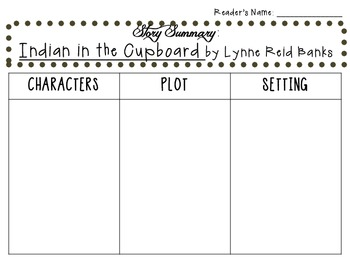 Indian In The Cupboard By Lynne Reid Banks Character Plot And Setting