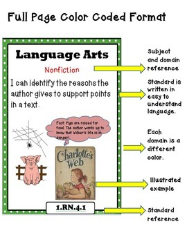 """Indiana 1st Grade Language Arts Standards """"I Can Statements"""""""