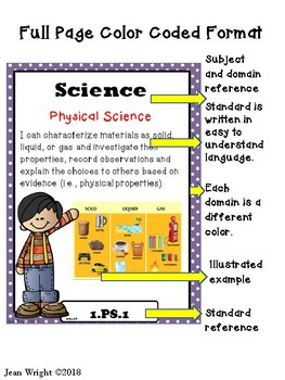 "Indiana 1st Grade Science ""I Can Statements"""