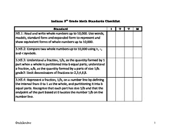 Indiana 2014 Math Standards Checklist Grade3