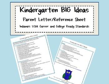Kindergarten Indiana 2014 Standards BIG Ideas Parent Information