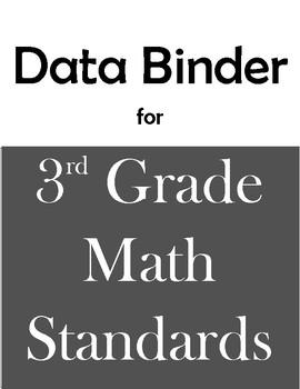 Indiana 3rd Grade Math Standards Data Binder