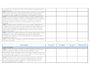 Indiana 3rd Grade Standards Teacher Checklist