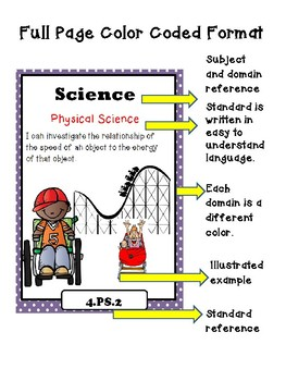 "Indiana 4th Grade Science ""I Can Statements"""