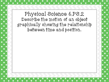Indiana 6th Grade Science Standards Posters