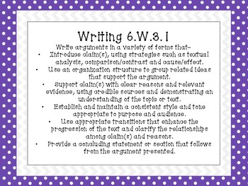 Indiana 6th Grade Writing and Grammar Standards Posters
