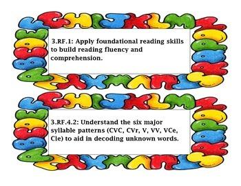 Indiana Academic English Language Arts Standard Grade 3