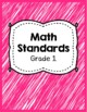 Indiana Academic Standards Checklist.Grade 1