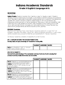 Indiana Academic Standards Checklist.Grade 3